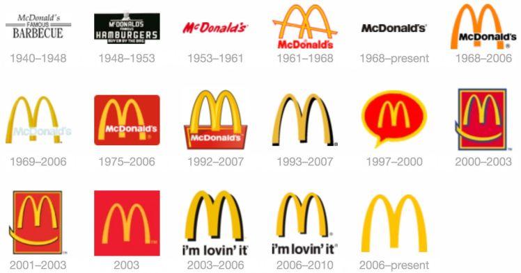 McDonalds logo history